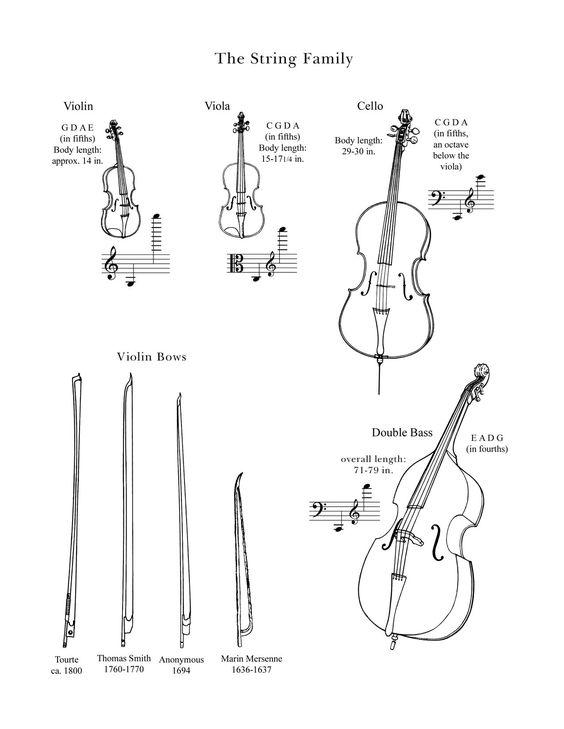 Семейство струнных инструментов и смычки к ним Раскраски антистресс а4